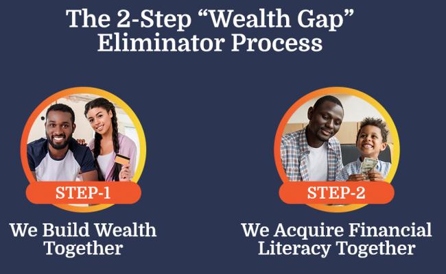 Our 2-Step Formula